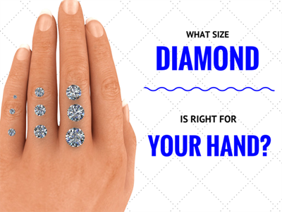 What size diamond is right for your hand?