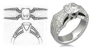 Design your own ring with Krikawa's expert assistance