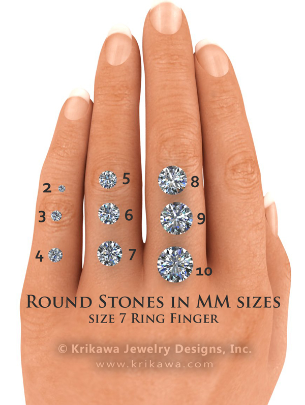 How big is a round diamond