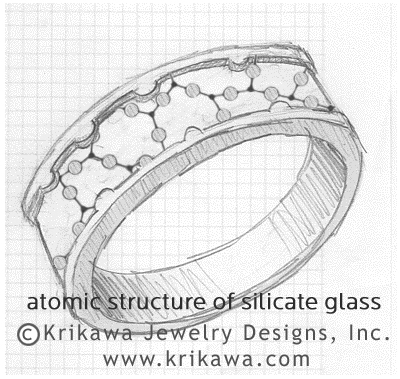 Atomic Wedding Band Design