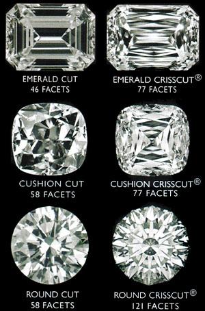 Crisscut Diamonds