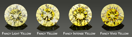 Shades of Yellow Lab Created Diamonds
