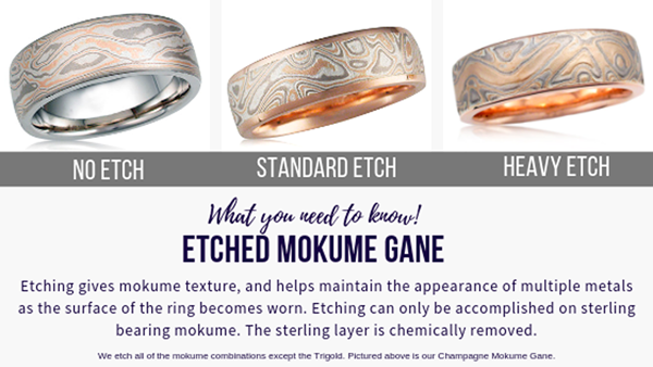 Etched Mokume Process